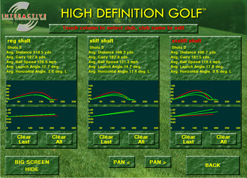 Golf Simulator Club Comparison